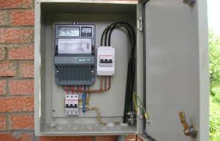 Какие бывают шкафы электрические навесные металлические, обзор моделей