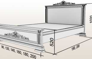 Стандартные размеры двуспальных кроватей, матрасов и постельного белья