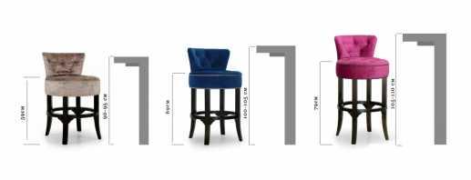 Стандартные нормативы высоты стула, выбор оптимальных параметров