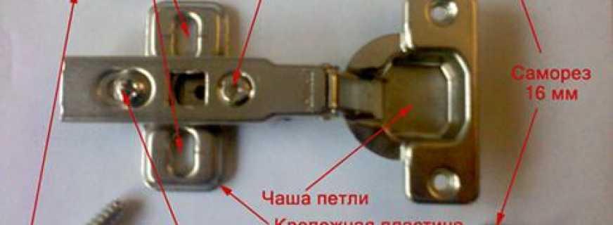 Правила установки петель для дверь шкафа, нюансы процесса