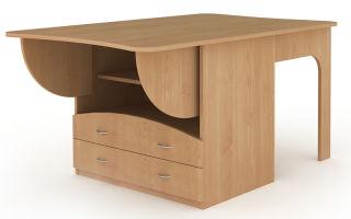 Какие бывают столы тумбы, советы по выбору