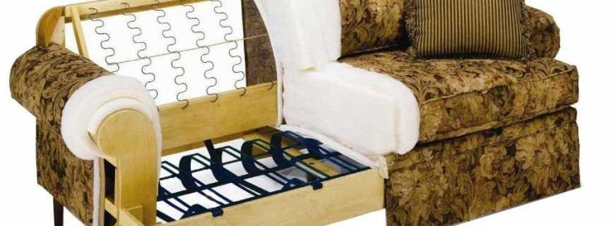 Сравнение пружин и пенополиуретана — диван с каким наполнителем лучше