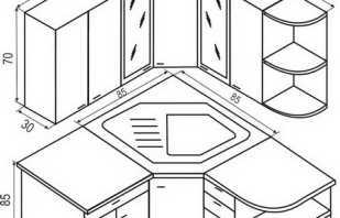 Стандартные размеры мебели для кухни различных видов