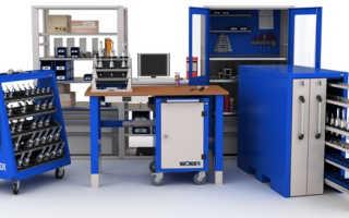 Обзор производственной мебели, основные требования
