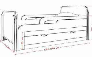 Как подобрать размер кровати, стандарты мебельного производства