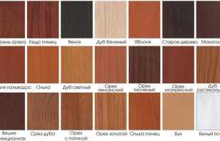 Какие виды цветов мебели существуют, фото с их названиями
