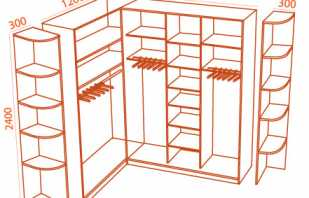 Какие существуют размеры шкафов купе, на что обратить внимание