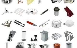 Обзор аксессуаров на мебель, выбор и размещение