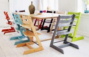 «Растущий» стул Кидфикс — особенности конструкции и преимущества