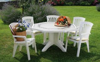 Особенности пластиковой мебели, советы по выбору