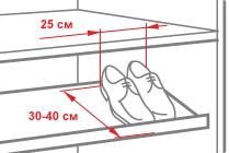Размеры полок для обуви