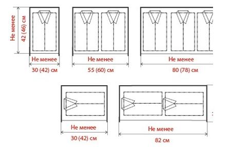 Размеры полок для рубашек