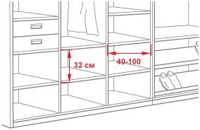Полки для гардеробной, чем различаются и какое оптимальное к.