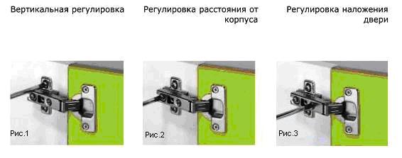 Элементы современного декора