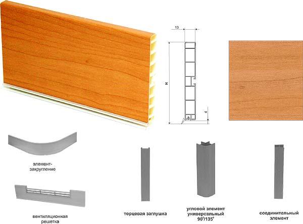 Фиксация цоколя мебели