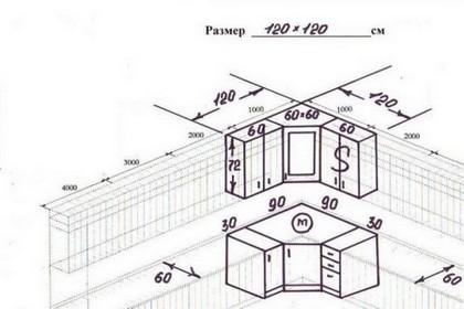 Правила оформления дома