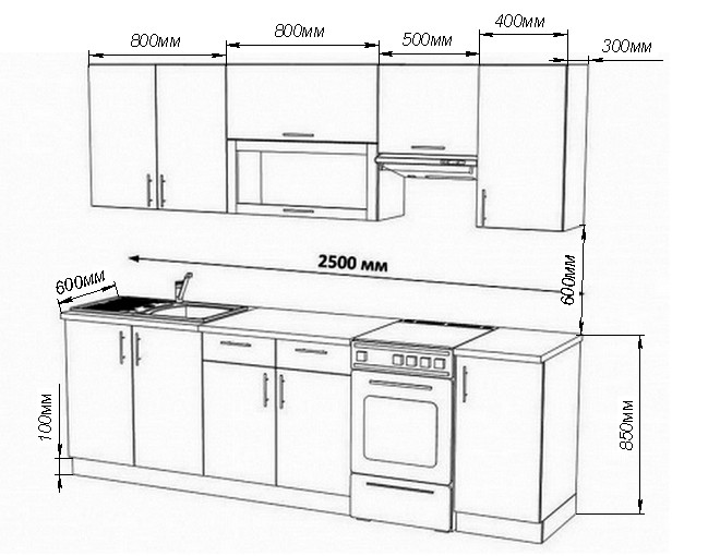 Правильно подбираем интерьер для квартиры