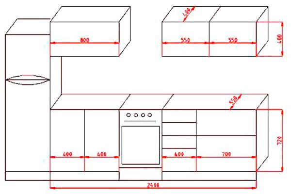 габаритные размеры кухонных шкафов