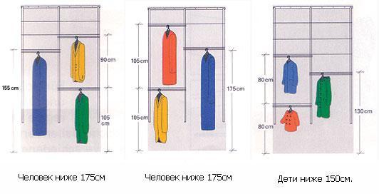 При проектировании вашей гардеробной, учитывайте высоту штанг для одежды