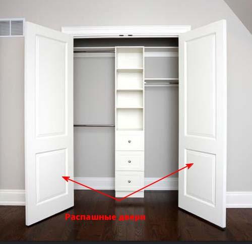 Распашные двери для гардеробной