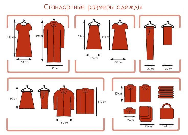 Стандартные размеры одежды