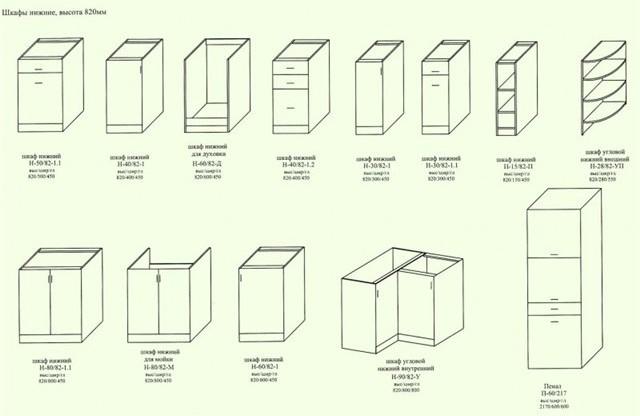 Типы шкафов для обустройства