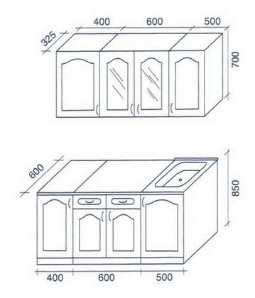 Выбираем мебель правильно для дома