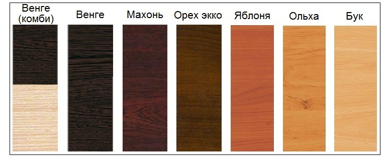 Как выбрать цвет мебели