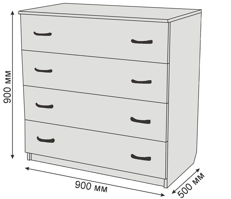 Максимальные размеры стандартного комода