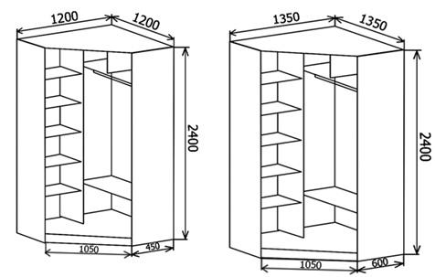 Размеры и варианты корпусов