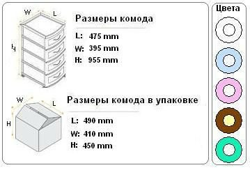 Размеры комодов