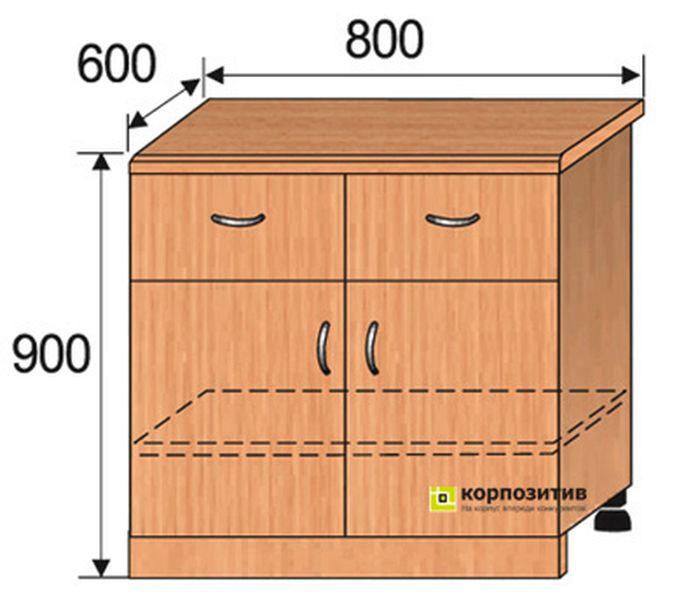 Мебель с размерами