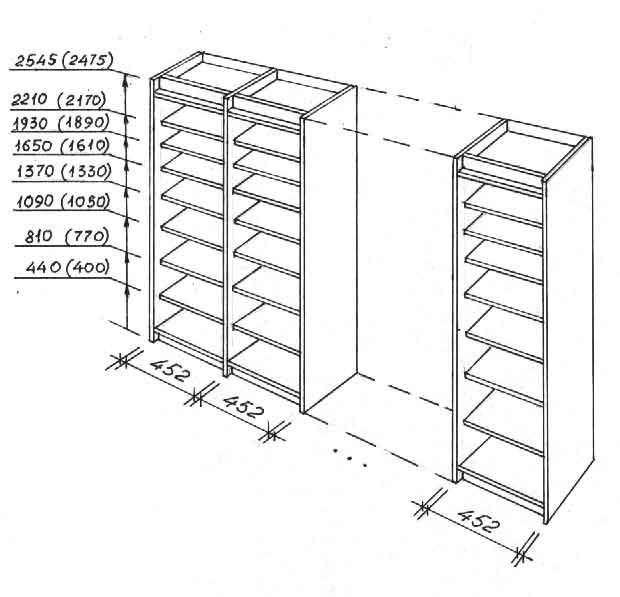 Модульные библиотеки