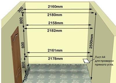 Определяем габаритные размеры шкафа купе