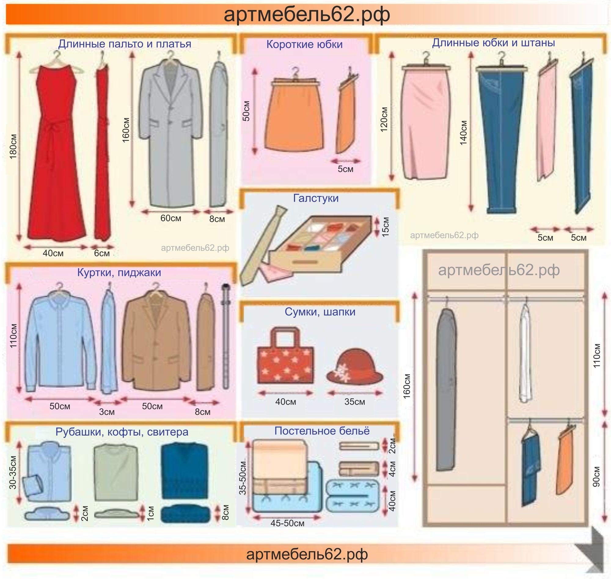 Размеры для распределения пространства в шкафу-купе