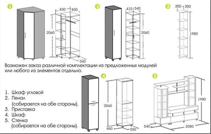 Размеры модульной мебели