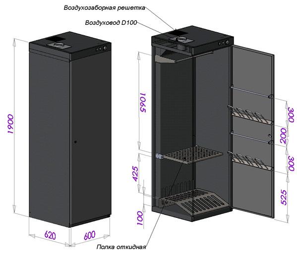 Сушильные шкафы применяются в раздевалках на производстве