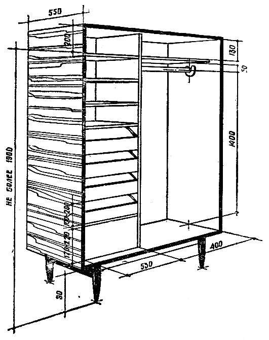 Габаритные размеры шкафа для платья и белья