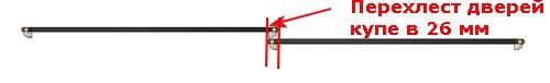 Размер перехлеста дверей купе из асиметричного профиля