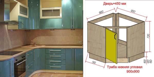 Размеры трапециевидной угловой кухни