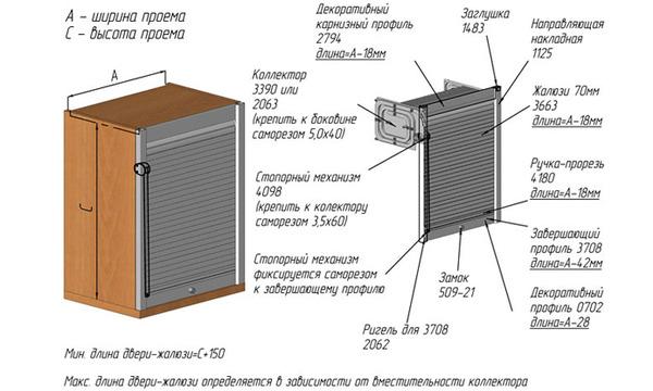 Схема сантехнического шкафа