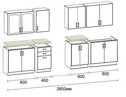 Стандартная ширина шкафов