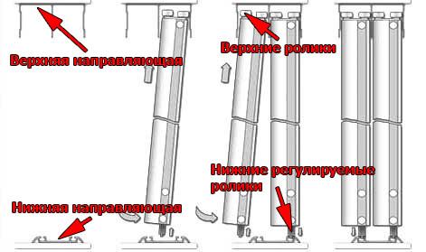 Как устанавливается роликовая система