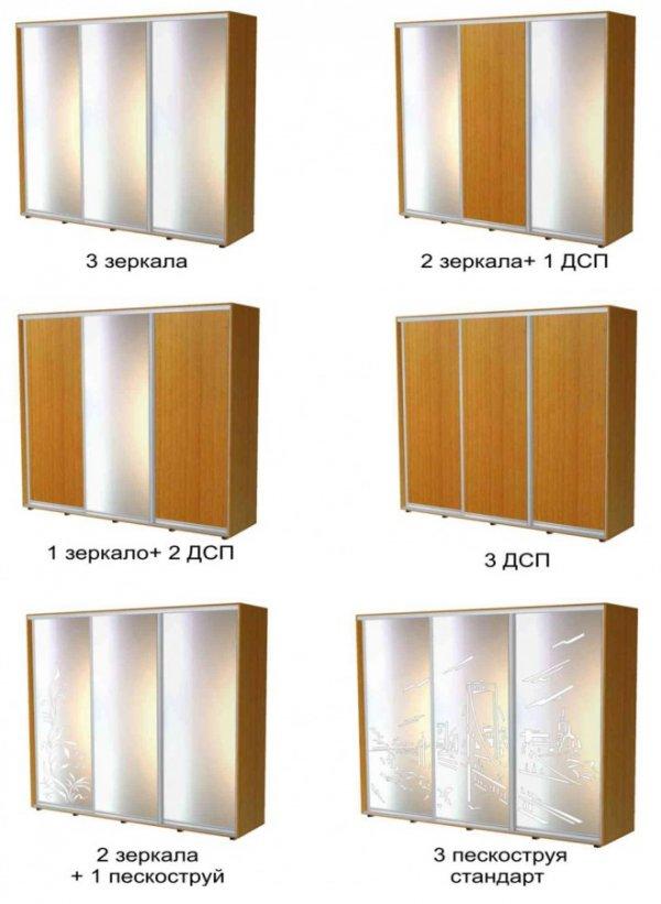 Варианты фасадов шкафов купе
