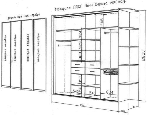 Расчет размеров дверей шкафа купе