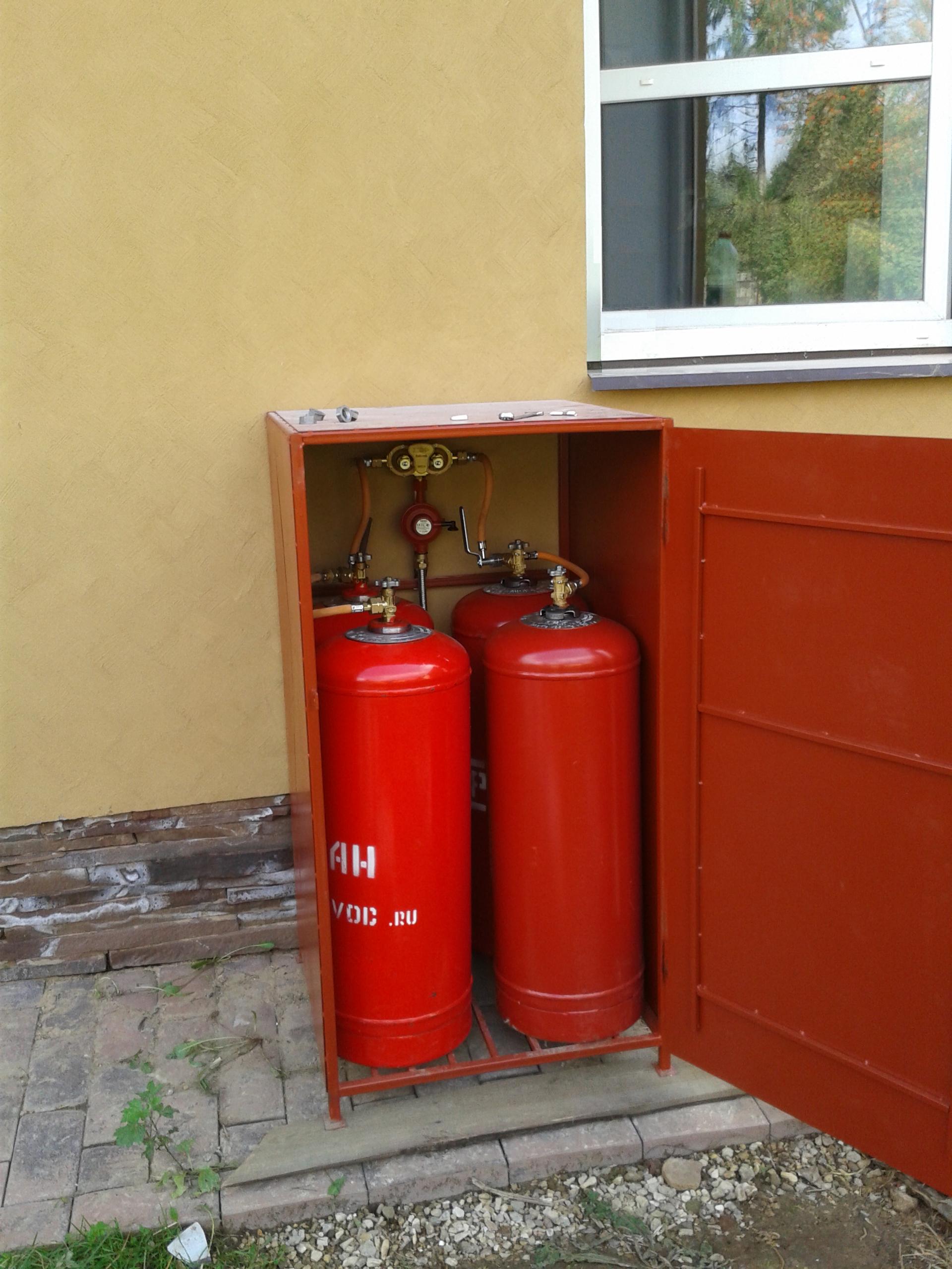 Шкаф для газового баллона уличный своими руками
