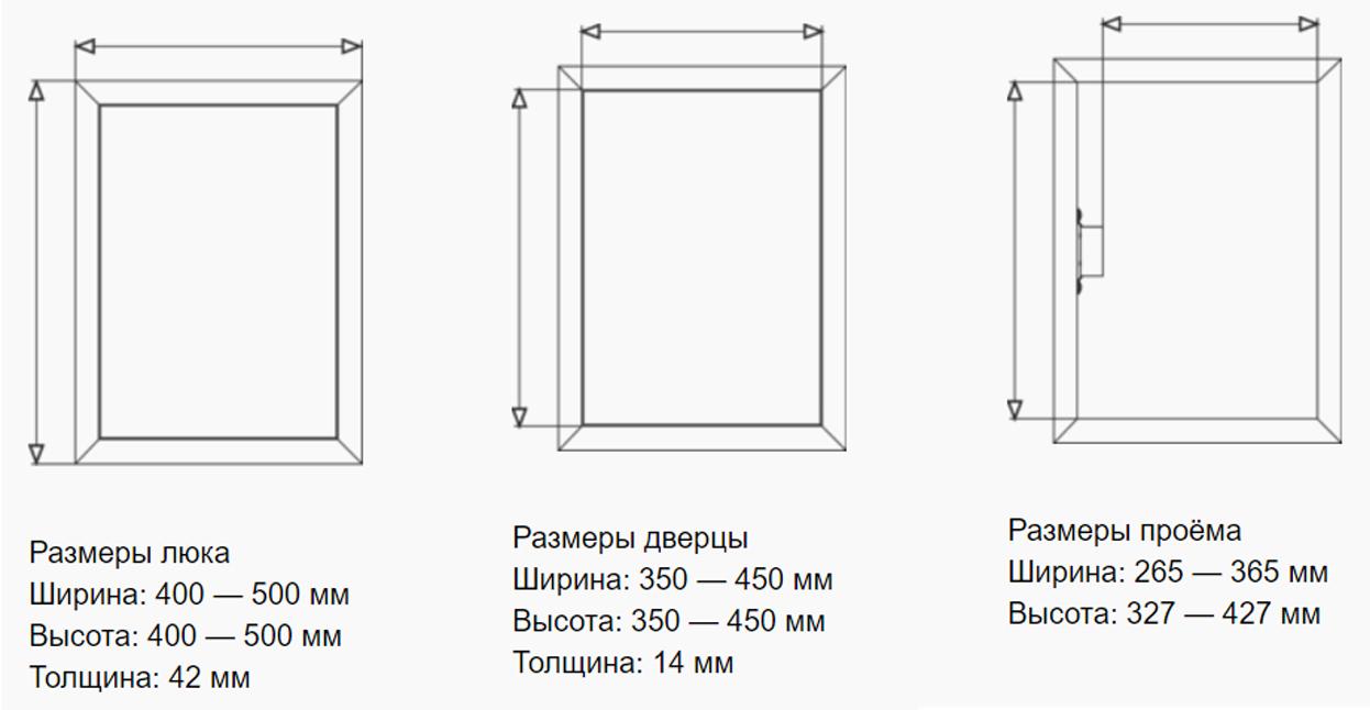 Сантехнический люк размер