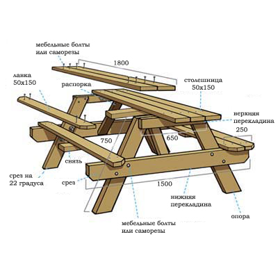 Чертежи дачного стола