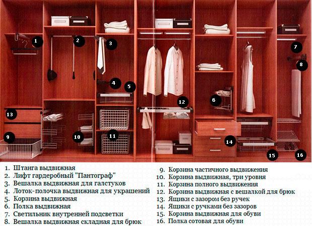 Элементы внутреннего наполнения шкафа-купе