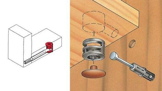 Как работает стяжка для мебели
